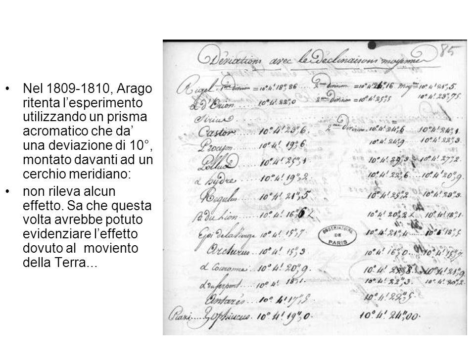 Nel 1809-1810, Arago ritenta lesperimento utilizzando un prisma acromatico che da una deviazione di 10°, montato davanti ad un cerchio meridiano: non