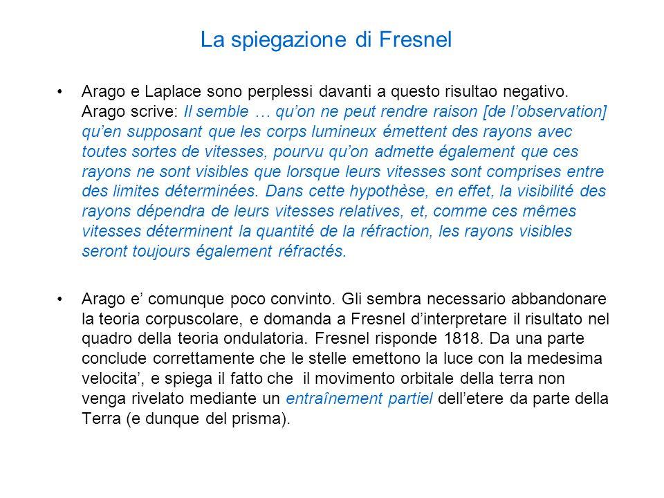 La spiegazione di Fresnel Arago e Laplace sono perplessi davanti a questo risultao negativo. Arago scrive: Il semble … quon ne peut rendre raison [de