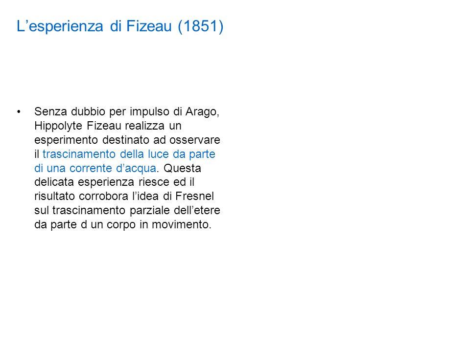 Lesperienza di Fizeau (1851) Senza dubbio per impulso di Arago, Hippolyte Fizeau realizza un esperimento destinato ad osservare il trascinamento della