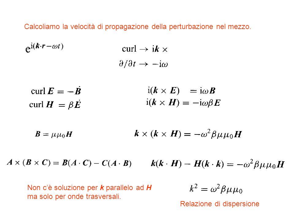 Calcoliamo la velocità di propagazione della perturbazione nel mezzo. Non cè soluzione per k parallelo ad H ma solo per onde trasversali. Relazione di