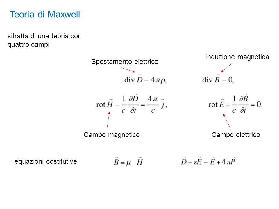 Teoria di Maxwell sitratta di una teoria con quattro campi Spostamento elettrico Induzione magnetica Campo magneticoCampo elettrico equazioni costitut
