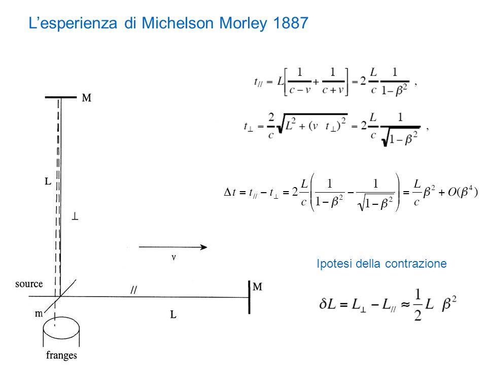 Lesperienza di Michelson Morley 1887 Ipotesi della contrazione