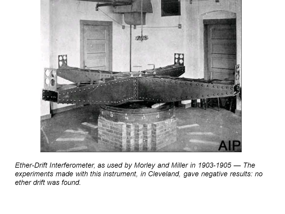 Ether-Drift Interferometer, as used by Morley and Miller in 1903-1905 The experiments made with this instrument, in Cleveland, gave negative results: