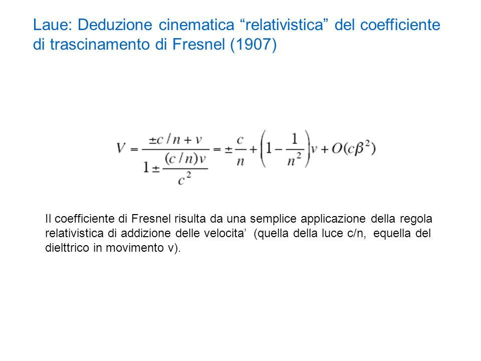 Laue: Deduzione cinematica relativistica del coefficiente di trascinamento di Fresnel (1907) Il coefficiente di Fresnel risulta da una semplice applic