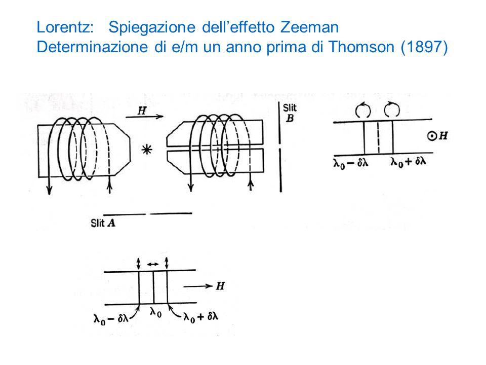 Lorentz: Spiegazione delleffetto Zeeman Determinazione di e/m un anno prima di Thomson (1897)