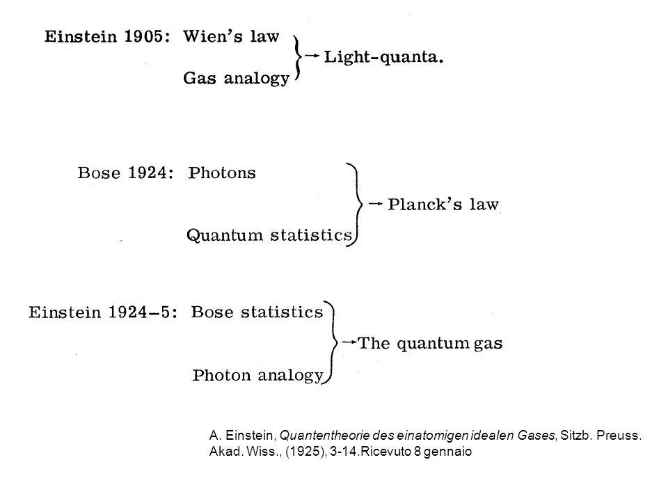 A. Einstein, Quantentheorie des einatomigen idealen Gases, Sitzb.