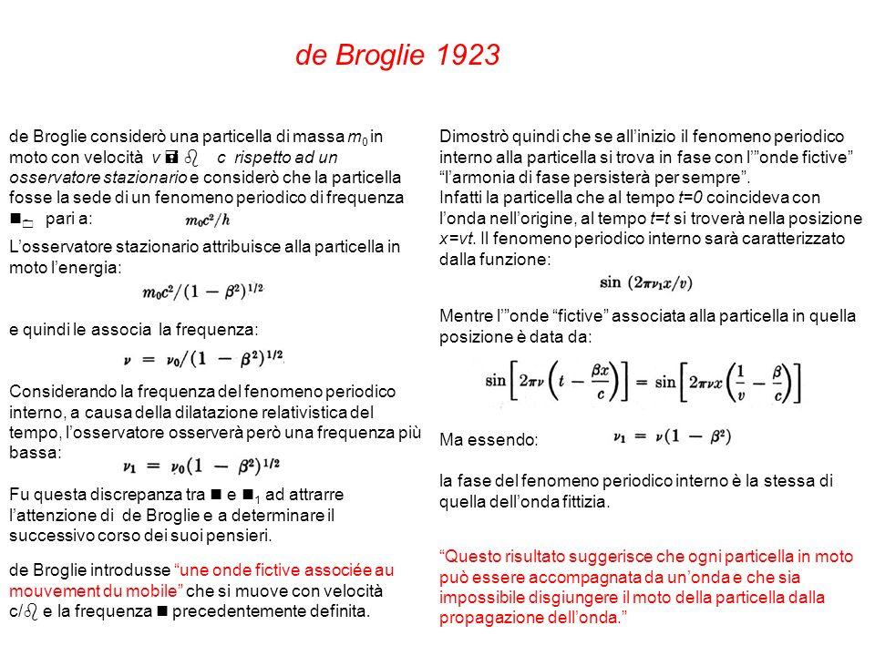 de Broglie considerò una particella di massa m 0 in moto con velocità v = b c rispetto ad un osservatore stazionario e considerò che la particella fosse la sede di un fenomeno periodico di frequenza n 0 pari a: Losservatore stazionario attribuisce alla particella in moto lenergia: e quindi le associa la frequenza: Considerando la frequenza del fenomeno periodico interno, a causa della dilatazione relativistica del tempo, losservatore osserverà però una frequenza più bassa: Fu questa discrepanza tra n e n 1 ad attrarre lattenzione di de Broglie e a determinare il successivo corso dei suoi pensieri.