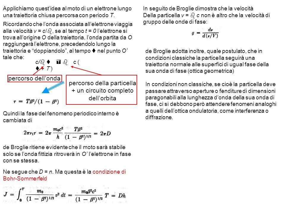 Applichiamo questidea al moto di un elettrone lungo una traiettoria chiusa percorsa con periodo T.