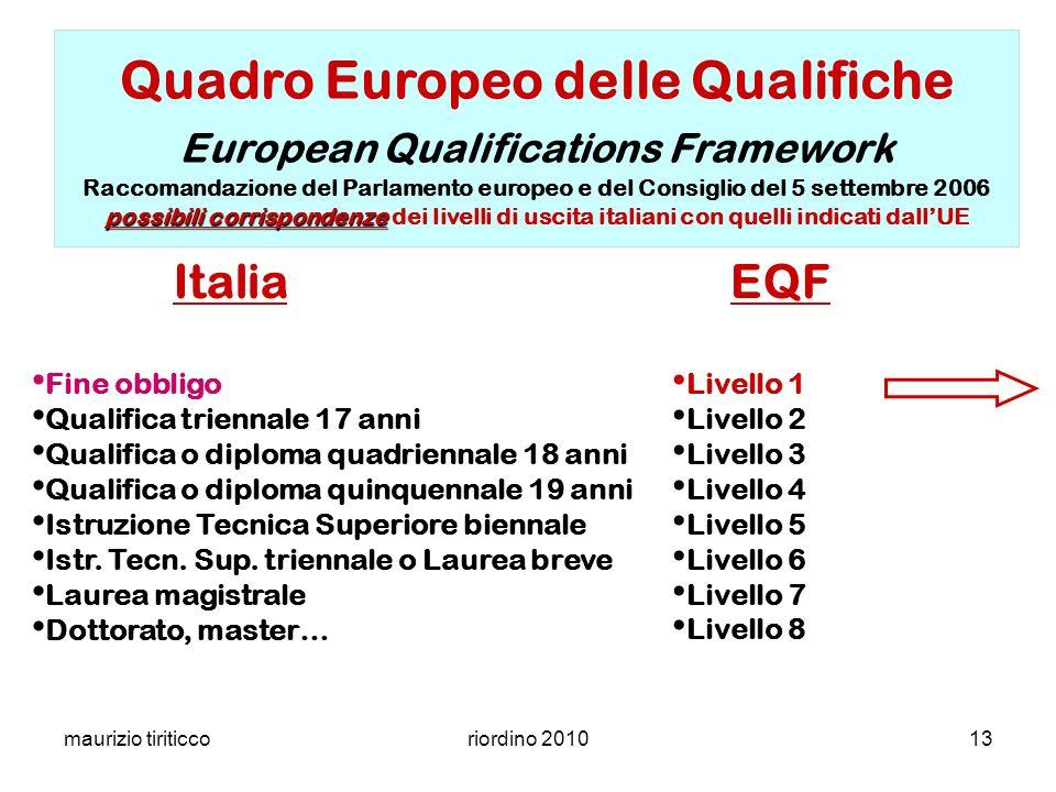 maurizio tiriticcoriordino 201013 Quadro Europeo delle Qualifiche possibili corrispondenze European Qualifications Framework Raccomandazione del Parla