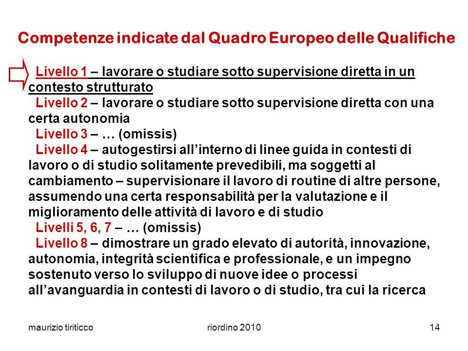 maurizio tiriticcoriordino 201014 Competenze indicate dal Quadro Europeo delle Qualifiche Livello 1 – lavorare o studiare sotto supervisione diretta i