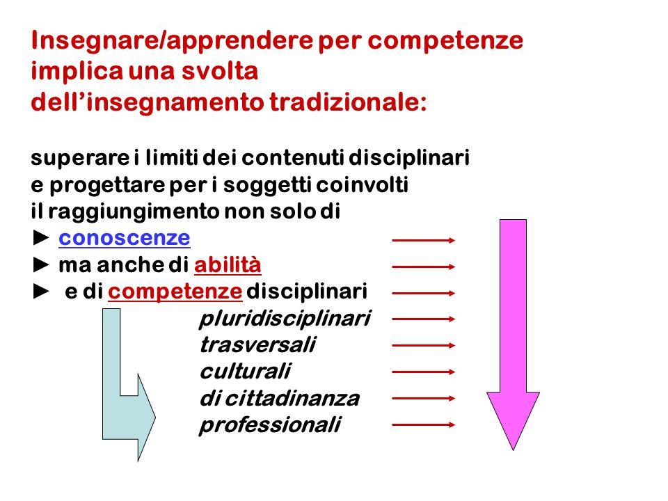 Insegnare/apprendere per competenze implica una svolta dellinsegnamento tradizionale: superare i limiti dei contenuti disciplinari e progettare per i