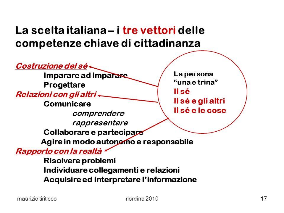 maurizio tiriticcoriordino 201017 La scelta italiana – i tre vettori delle competenze chiave di cittadinanza Costruzione del sé Imparare ad imparare P