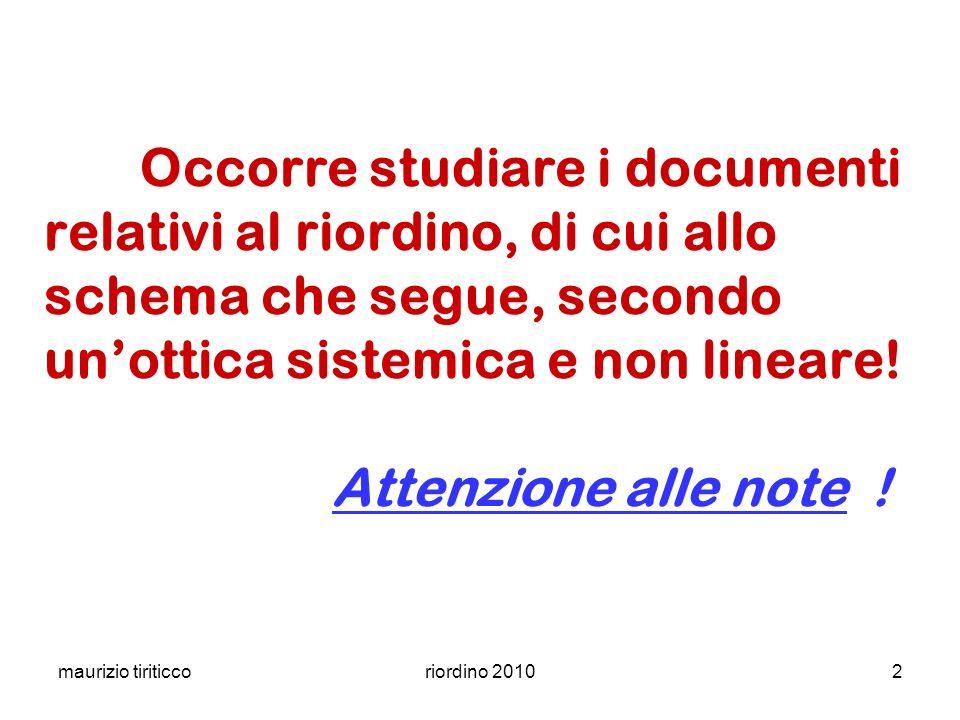 maurizio tiriticcoriordino 20102 Occorre studiare i documenti relativi al riordino, di cui allo schema che segue, secondo unottica sistemica e non lin