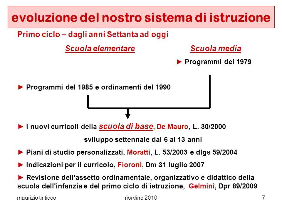 maurizio tiriticcoriordino 20107 evoluzione del nostro sistema di istruzione Primo ciclo – dagli anni Settanta ad oggi Scuola elementare Scuola media