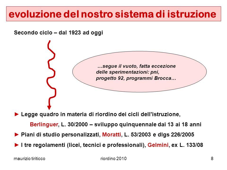 maurizio tiriticcoriordino 20108 evoluzione del nostro sistema di istruzione Secondo ciclo – dal 1923 ad oggi Legge quadro in materia di riordino dei