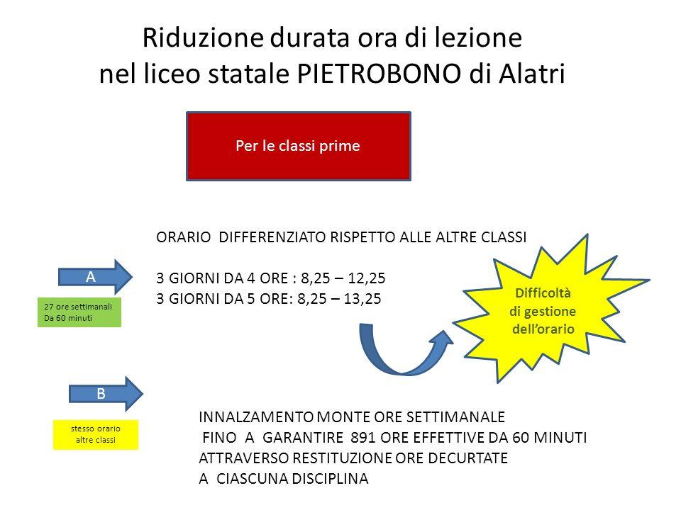 Riduzione durata ora di lezione nel liceo statale PIETROBONO di Alatri Per le classi prime A B ORARIO DIFFERENZIATO RISPETTO ALLE ALTRE CLASSI 3 GIORN