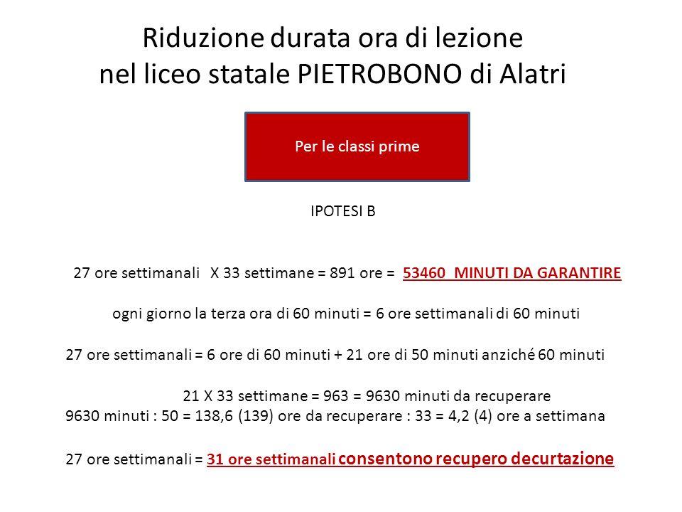 Riduzione durata ora di lezione nel liceo statale PIETROBONO di Alatri Per le classi prime IPOTESI B 27 ore settimanali X 33 settimane = 891 ore = 534
