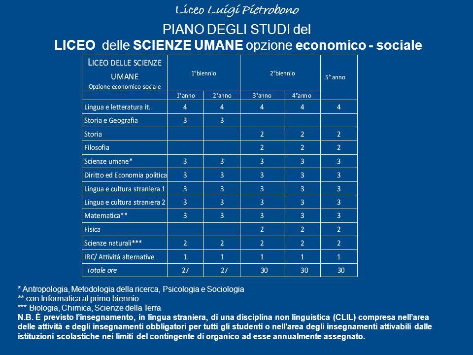 PIANO DEGLI STUDI del LICEO delle SCIENZE UMANE opzione economico - sociale Liceo Luigi Pietrobono * Antropologia, Metodologia della ricerca, Psicolog