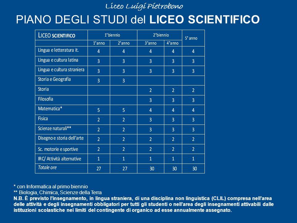 PIANO DEGLI STUDI del LICEO SCIENTIFICO Liceo Luigi Pietrobono * con Informatica al primo biennio ** Biologia, Chimica, Scienze della Terra N.B. È pre