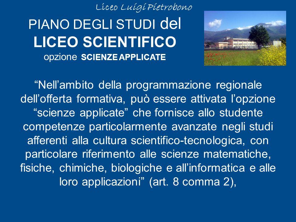 PIANO DEGLI STUDI del LICEO SCIENTIFICO opzione SCIENZE APPLICATE Liceo Luigi Pietrobono Nellambito della programmazione regionale dellofferta formati