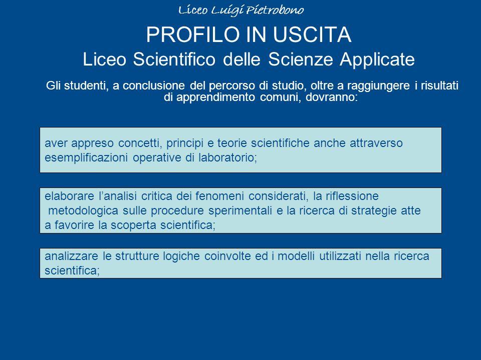 PROFILO IN USCITA Liceo Scientifico delle Scienze Applicate Gli studenti, a conclusione del percorso di studio, oltre a raggiungere i risultati di app