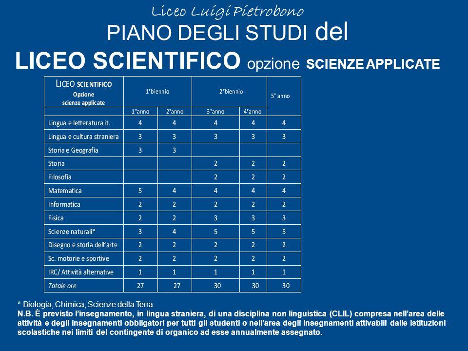 PIANO DEGLI STUDI del LICEO SCIENTIFICO opzione SCIENZE APPLICATE Liceo Luigi Pietrobono * Biologia, Chimica, Scienze della Terra N.B. È previsto lins