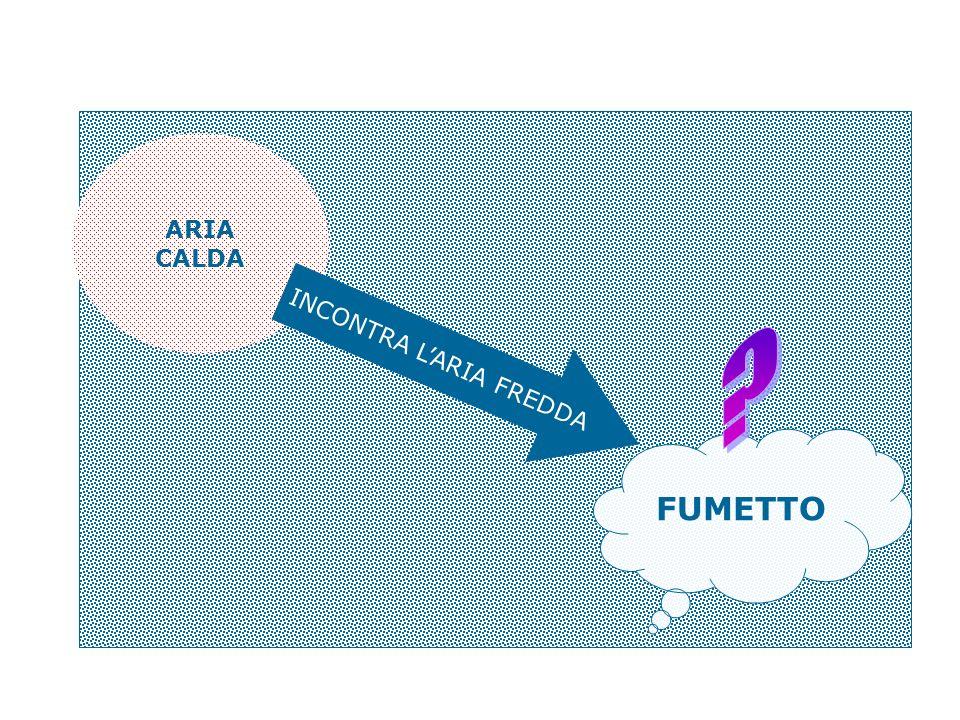 FUMETTO ARIA CALDA INCONTRA LARIA FREDDA