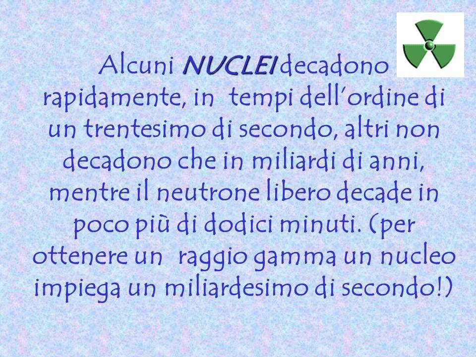 Esso avverrà allinterno del nucleo soltanto se il nucleo finale ha minore energia totale del nucleo iniziale. La velocità con cui esso avviene o, ciò