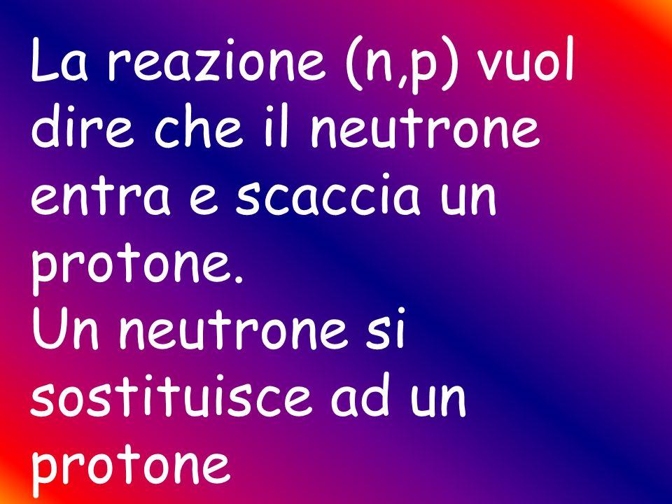 La reazione (n, ) vuol dire che il neutrone viene inghiottito dal nucleo, il quale viene così eccitato, allora può emettere radiazione elettromagnetic