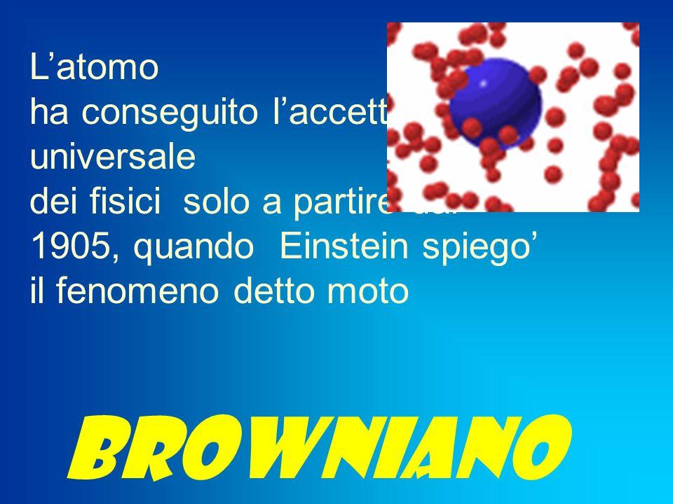Latomo ha conseguito laccettazione universale dei fisici solo a partire dal 1905, quando Einstein spiego il fenomeno detto moto Browniano