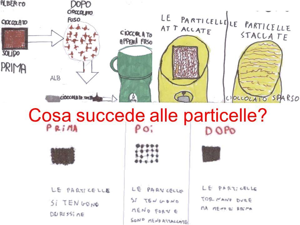 Cosa succede alle particelle?