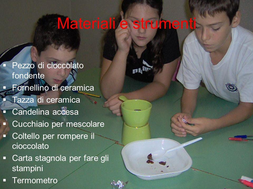 Materiali e strumenti Pezzo di cioccolato fondente Fornellino di ceramica Tazza di ceramica Candelina accesa Cucchiaio per mescolare Coltello per romp