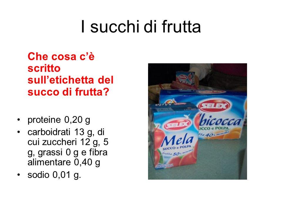 I succhi di frutta Che cosa cè scritto sulletichetta del succo di frutta.