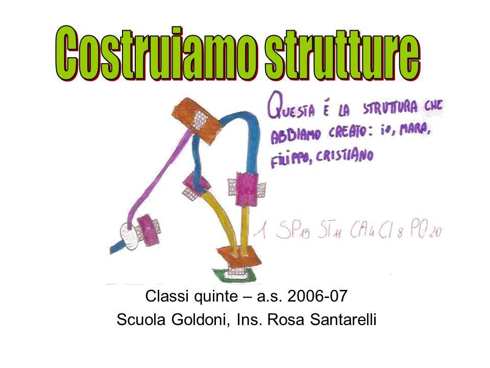 Classi quinte – a.s. 2006-07 Scuola Goldoni, Ins. Rosa Santarelli
