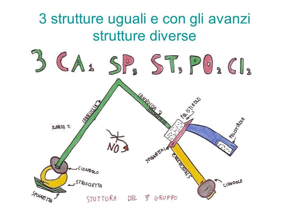 3 strutture uguali e con gli avanzi strutture diverse