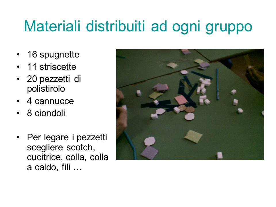 Materiali distribuiti ad ogni gruppo 16 spugnette 11 striscette 20 pezzetti di polistirolo 4 cannucce 8 ciondoli Per legare i pezzetti scegliere scotc