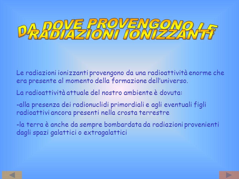 Le radiazioni ionizzanti provengono da una radioattività enorme che era presente al momento della formazione delluniverso. La radioattività attuale de