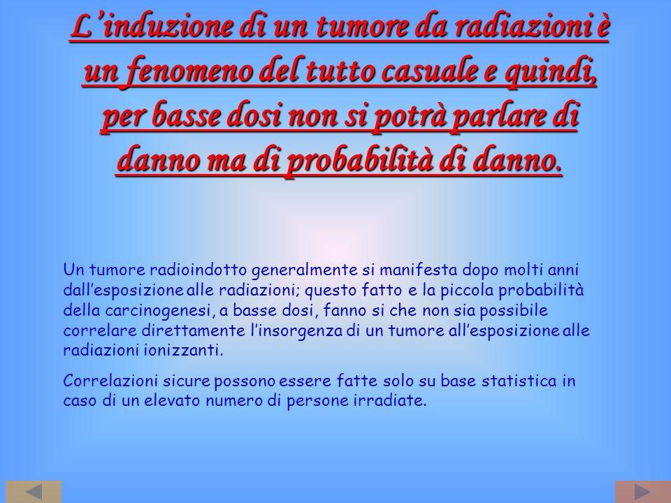 Linduzione di un tumore da radiazioni è un fenomeno del tutto casuale e quindi, per basse dosi non si potrà parlare di danno ma di probabilità di dann