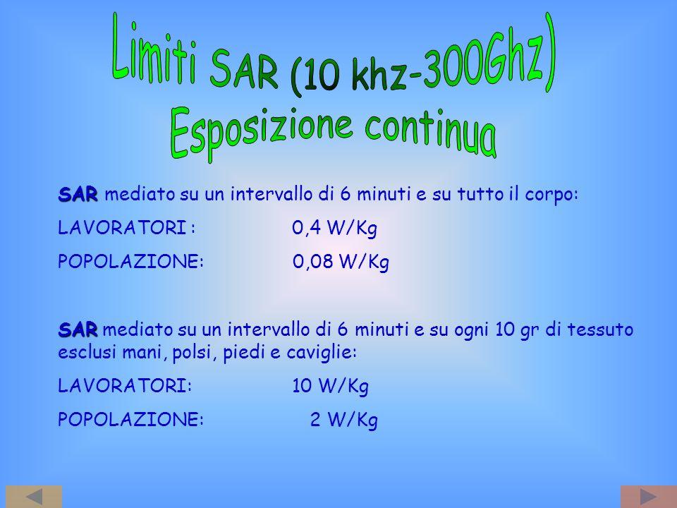 SAR SAR mediato su un intervallo di 6 minuti e su tutto il corpo: LAVORATORI : 0,4 W/Kg POPOLAZIONE: 0,08 W/Kg SAR SAR mediato su un intervallo di 6 m