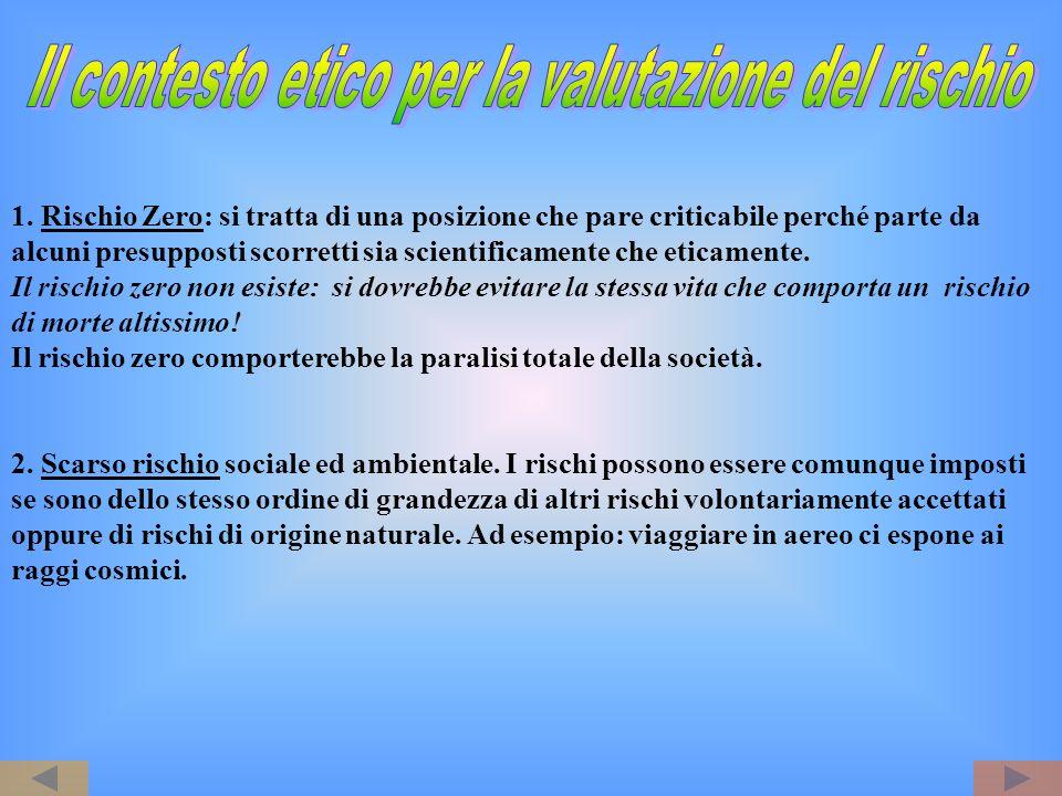 1. Rischio Zero: si tratta di una posizione che pare criticabile perché parte da alcuni presupposti scorretti sia scientificamente che eticamente. Il