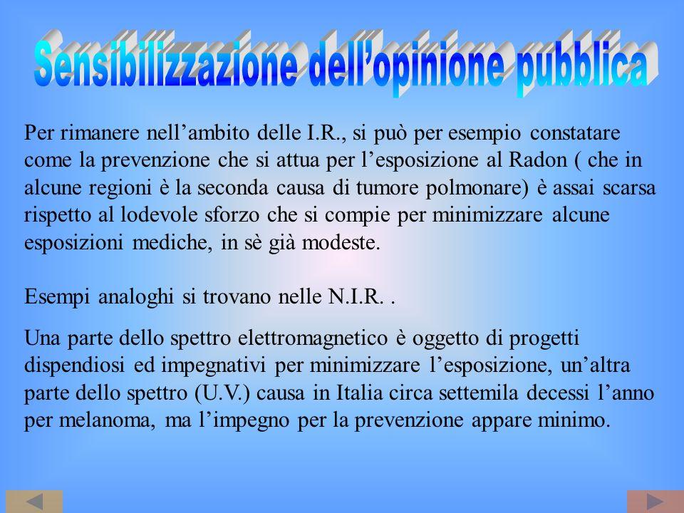 Per rimanere nellambito delle I.R., si può per esempio constatare come la prevenzione che si attua per lesposizione al Radon ( che in alcune regioni è