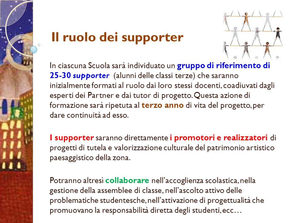 Il ruolo dei supporter In ciascuna Scuola sarà individuato un gruppo di riferimento di 25-30 supporter (alunni delle classi terze) che saranno inizialmente formati al ruolo dai loro stessi docenti, coadiuvati dagli esperti dei Partner e dai tutor di progetto.
