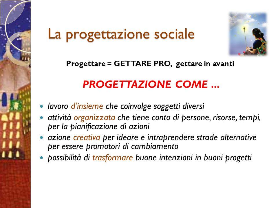 La progettazione sociale Progettare = GETTARE PRO, gettare in avanti PROGETTAZIONE COME...