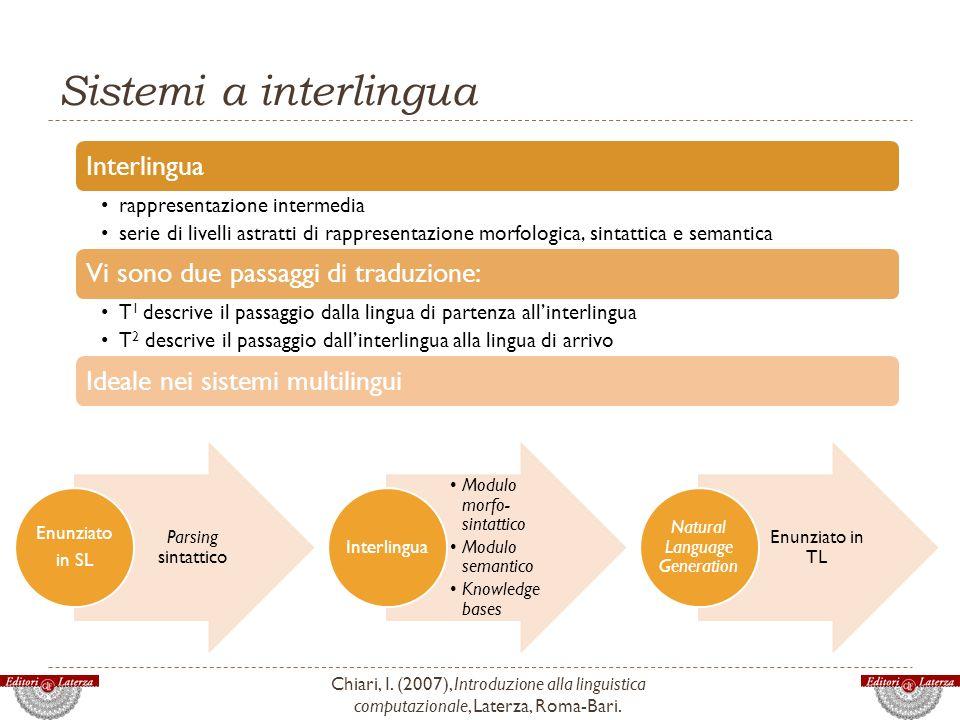 Sistemi a interlingua Chiari, I. (2007), Introduzione alla linguistica computazionale, Laterza, Roma-Bari. Interlingua rappresentazione intermedia ser