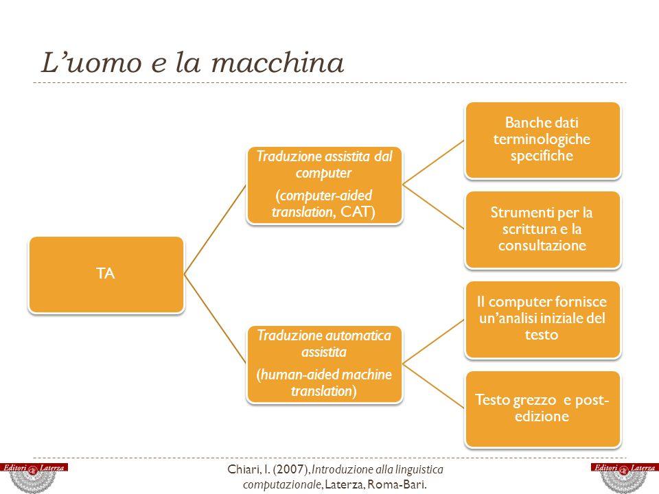 Luomo e la macchina Chiari, I. (2007), Introduzione alla linguistica computazionale, Laterza, Roma-Bari. TA Traduzione assistita dal computer (compute