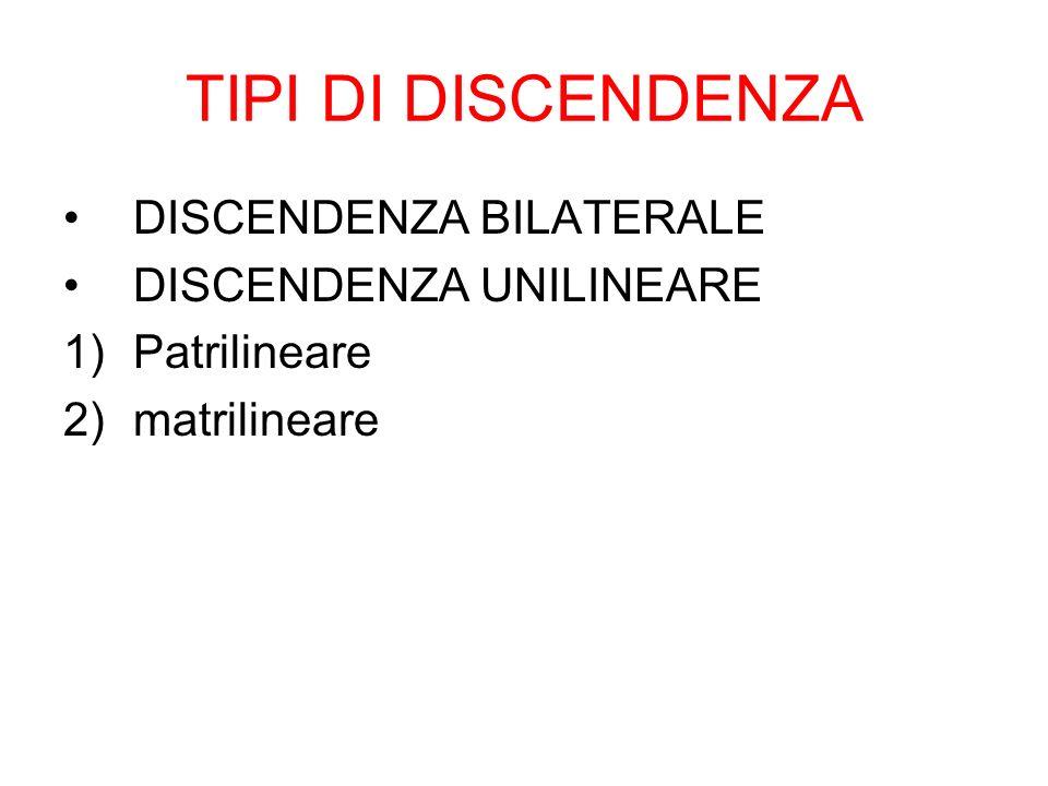 TIPI DI DISCENDENZA DISCENDENZA BILATERALE DISCENDENZA UNILINEARE 1)Patrilineare 2)matrilineare