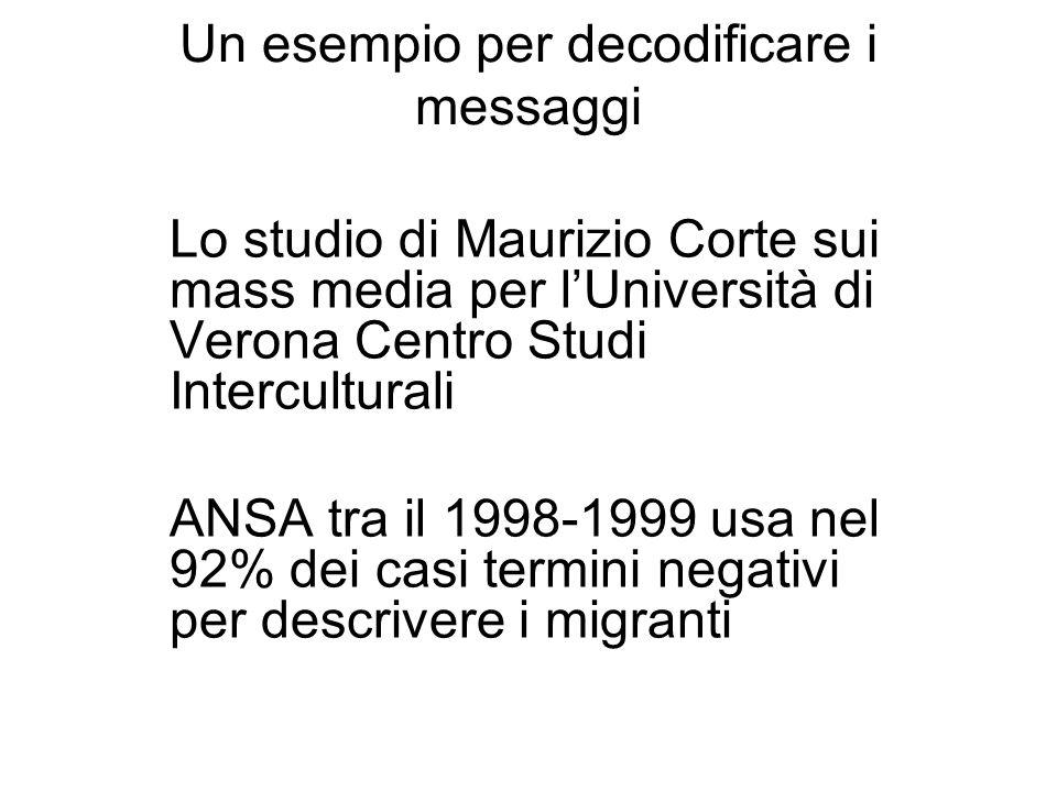 Un esempio per decodificare i messaggi Lo studio di Maurizio Corte sui mass media per lUniversità di Verona Centro Studi Interculturali ANSA tra il 19