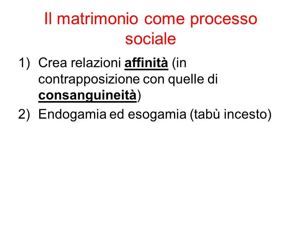 Il matrimonio come processo sociale 1)Crea relazioni affinità (in contrapposizione con quelle di consanguineità) 2)Endogamia ed esogamia (tabù incesto