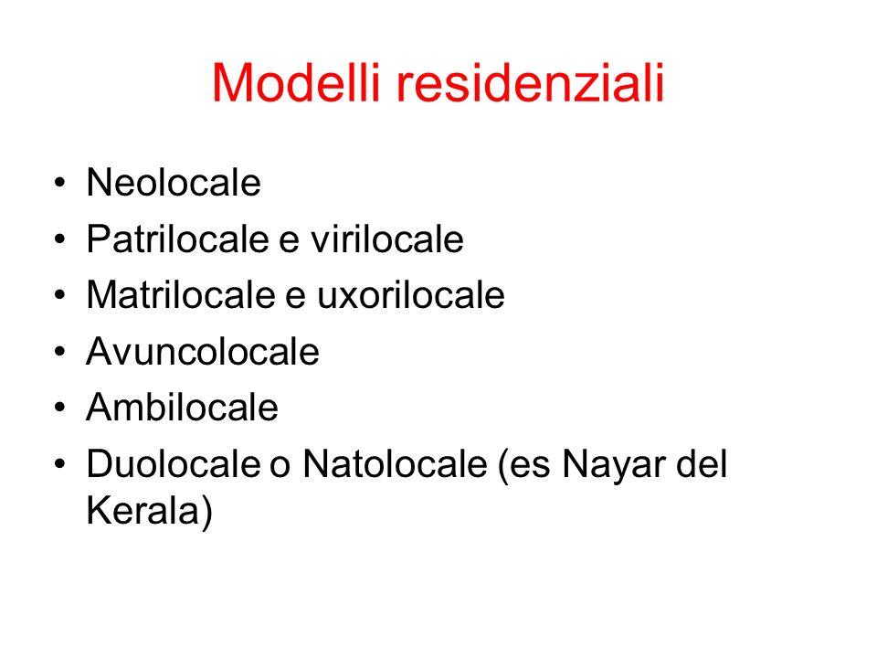 Modelli residenziali Neolocale Patrilocale e virilocale Matrilocale e uxorilocale Avuncolocale Ambilocale Duolocale o Natolocale (es Nayar del Kerala)