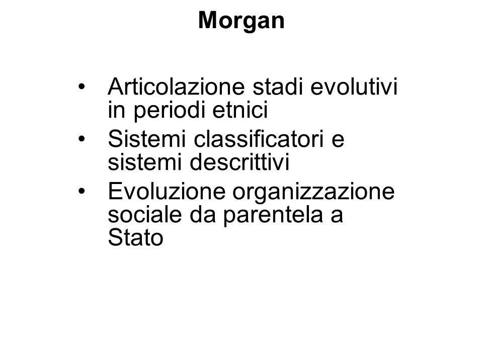 Morgan Articolazione stadi evolutivi in periodi etnici Sistemi classificatori e sistemi descrittivi Evoluzione organizzazione sociale da parentela a S